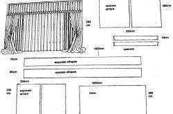 Схема викрійки подвійних штор з ламбрекеном