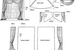 Схема викрійки штори з ламбрекеном що складається з двох сваги