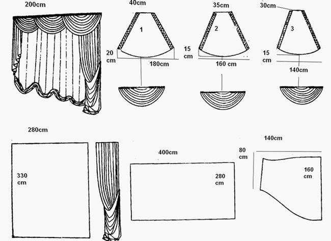 Фото - Як виконати розкрій штор своїми руками