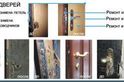 Фото - Як виконати ремонт дверей своїми руками?