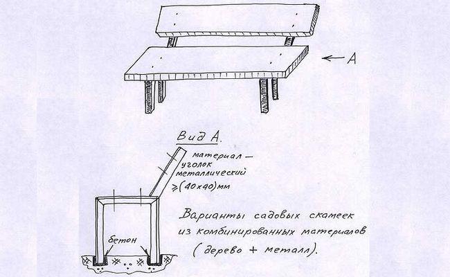 Схема комбінованої лавки