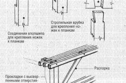 Схема зєднань лавки