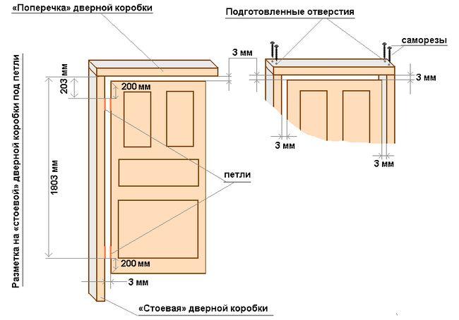Схема установки двері в ванній кімнаті