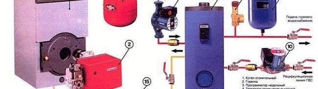 Фото - Як виконати запуск газового котла самостійно?