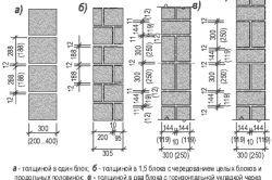 Фото - Як виконується кладка блоків з пористого бетону?