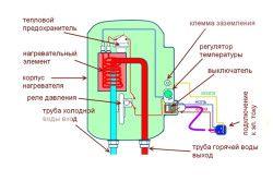 Схема підключення настінного водонагрівача