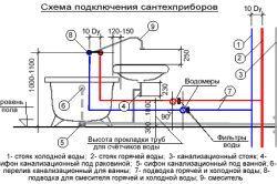 Фото - Як виконується підключення крана та інсталяції унітазу до водопроводу?