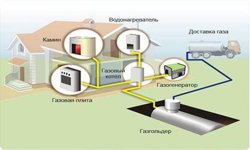 Схема прокладки поліпропіленових труб.