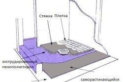 Схема гідроізоляції піддону для душової кабіни