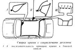 Схема зварювання даху кузова