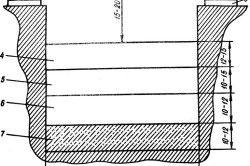 Схема теплою грядки для огірків своїми руками