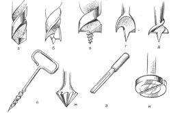 Схема пристрою дрилі