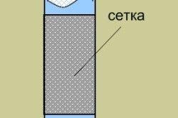 Конструкція копьевидного наконечника