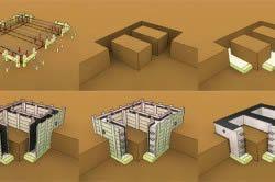 Схема заливки стрічкового фундаменту.