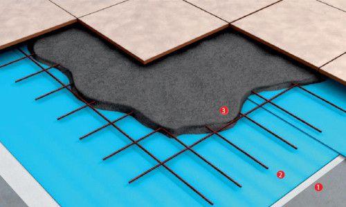 Фото - Як залити підлогу цементом