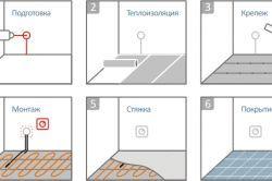 Фото - Як залити тепла підлога самостійно