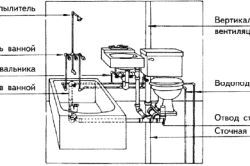 Фото - Як замінити каналізаційні труби?