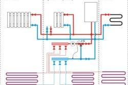 Схема підключення двоконтурного газового котла