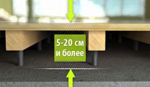 Фото - Як же робиться підлогу по дерев'яних балках?