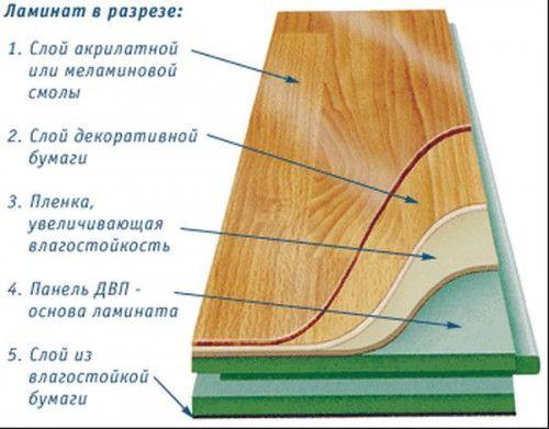 Фото - Як же класти ламінат діагональним способом?