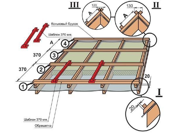 Фото - Яка потрібна лати під металопрофіль на дах?