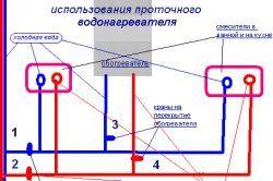 Фото - Яка схема підключення проточного водонагрівача надійніше