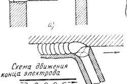 Зварювання горизонтальних і стельових швів