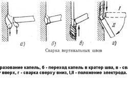 Схема зварювання вертикальних швів