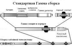 Схема збірки гамма каротажу