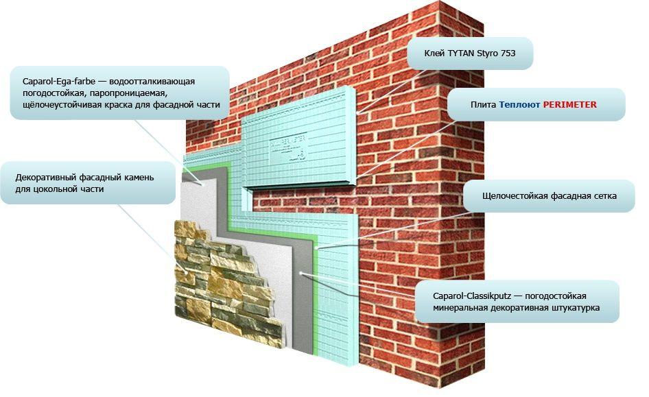 Схема утеплення фасаду пінополістиролом.