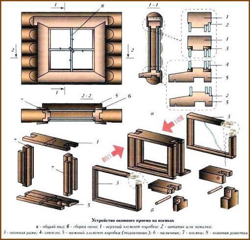 Фото - Які вікна для лазні вибрати - дерев'яні або пластикові?