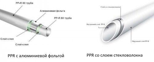 Види поліпропіленових труб: з алюмінієм, зі скловолокном