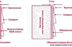 Установка вінілового сайдинга на стіну