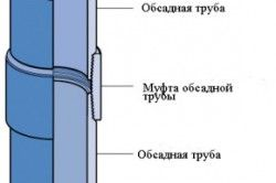 Монтаж обсадних труб