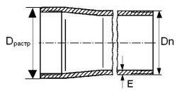 Схема обсадної труби