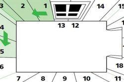 Схема порядку поклейки флізелінових шпалер