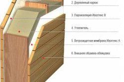 Схема теплоізоляції стіни веранди.