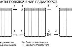 Фото - Яким способом з'єднати алюмінієві радіатори