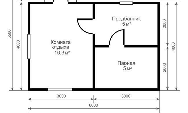 Якими повинні бути розміри лазні з колод?