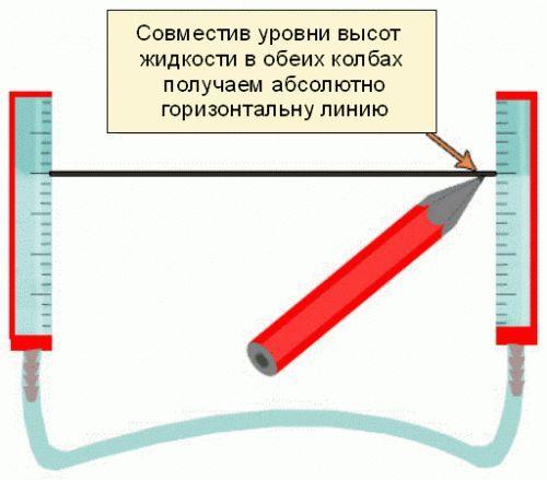 Оздоблення стелі з використанням гіпсокартону