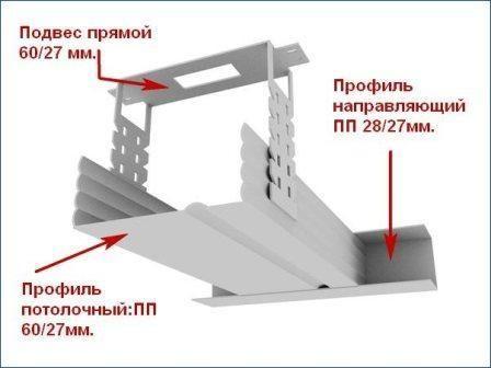 Елементи каркаса підвісної стелі