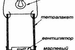Електромеханічна пастка для комах.