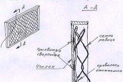 Використання сітки рабиці для виготовлення секцій огорожі.