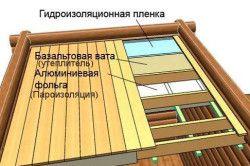 Схема утеплення веранди підшивними стелями