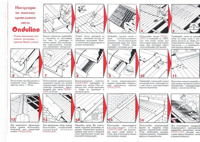 Фото - Яке покриття вибрати: ондулін проти ондура