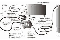 Схема пристрою зварювального апарату