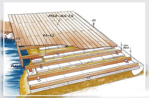Схема-приклад розмірів тераси