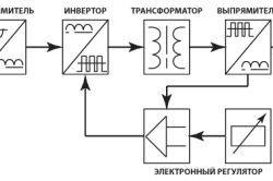 Прінцпіпіальная електрична схема зварювального інвертора