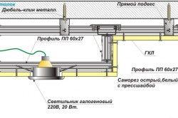 Схема підвісної стелі з гіпсокартону з підсвічуванням