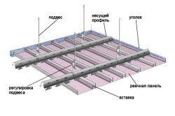 Схема монтажу рейкової стелі